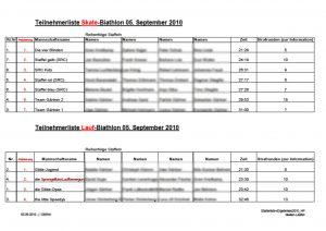 Ergebnisliste 1. Skate- und Lauf- Biathlon
